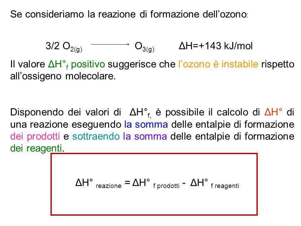 Se consideriamo la reazione di formazione dellozono : 3/2 O 2(g) O 3(g) ΔH=+143 kJ/mol Il valore ΔH° f positivo suggerisce che lozono è instabile risp