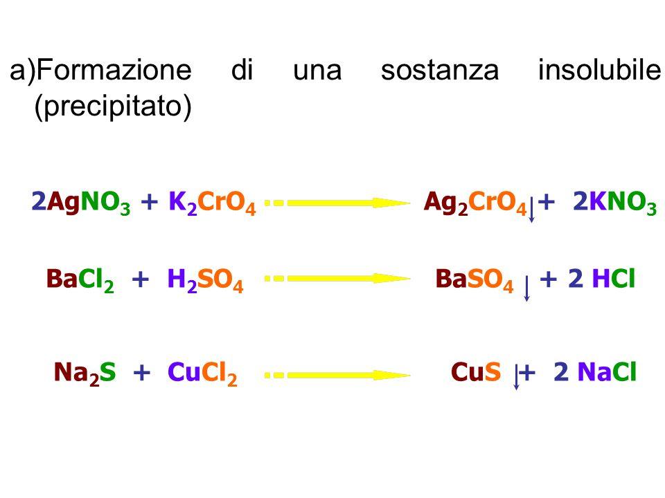 a)Formazione di una sostanza insolubile (precipitato) 2AgNO 3 + K 2 CrO 4 Ag 2 CrO 4 + 2KNO 3 BaCl 2 + H 2 SO 4 BaSO 4 + 2 HCl Na 2 S + CuCl 2 CuS + 2