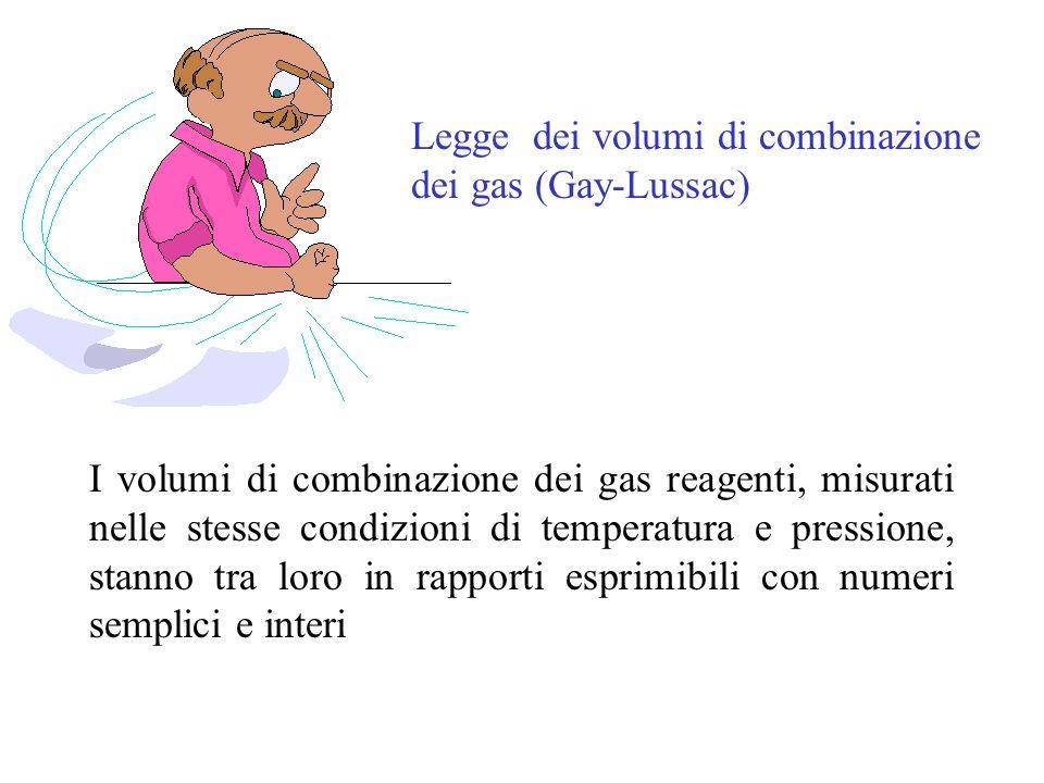 Legge dei volumi di combinazione dei gas (Gay-Lussac) I volumi di combinazione dei gas reagenti, misurati nelle stesse condizioni di temperatura e pre
