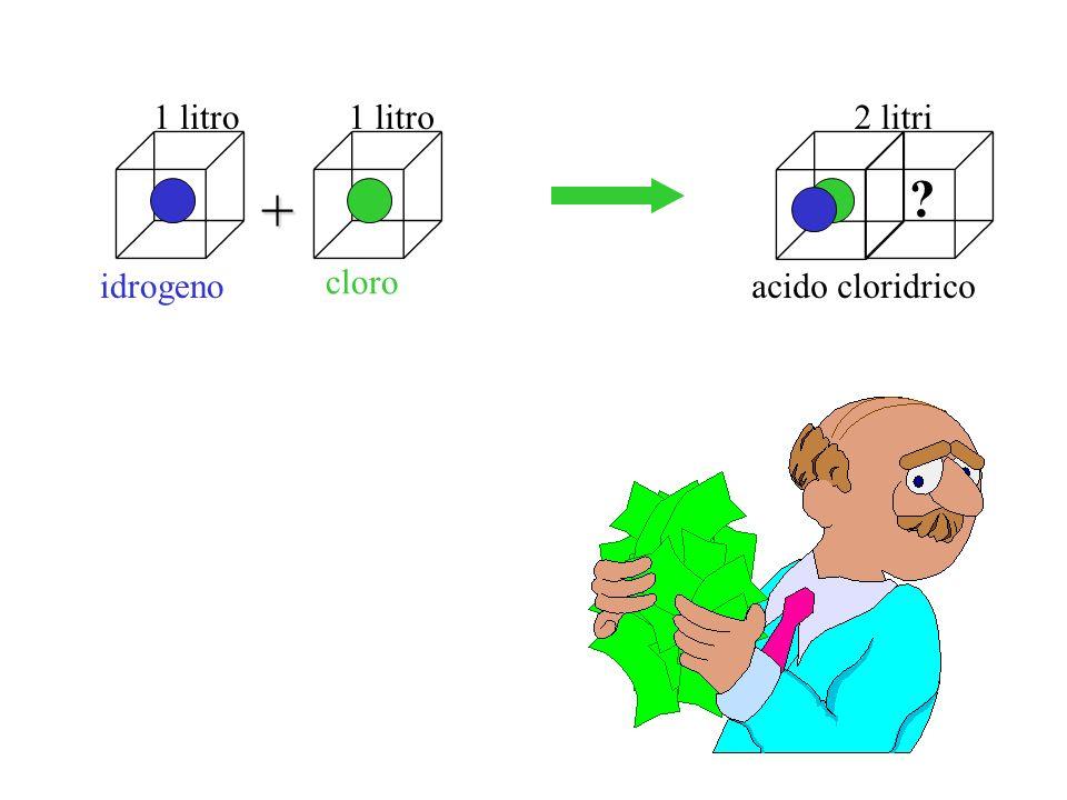 idrogeno 1 litro + 2 litri cloro acido cloridrico ?