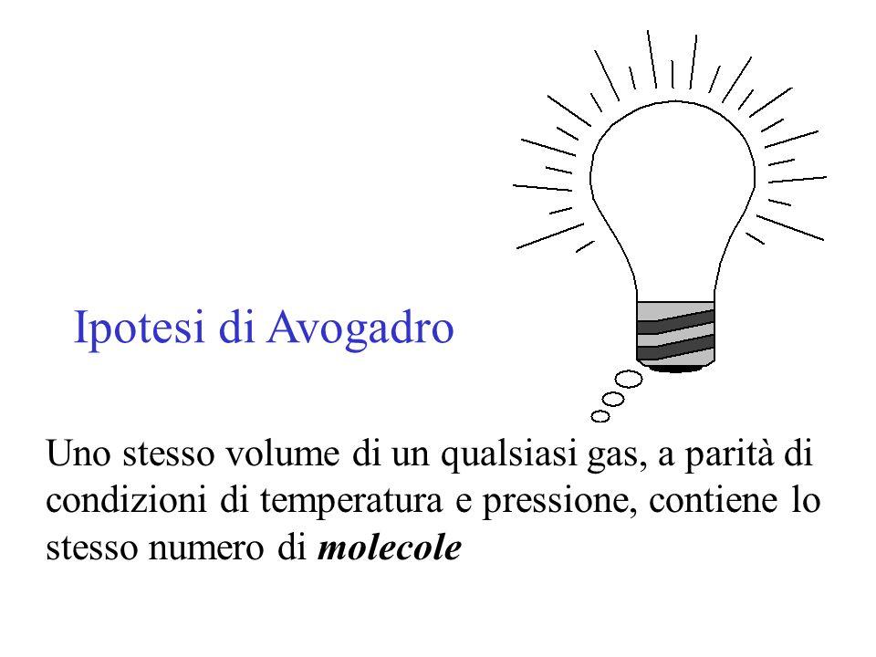 Ipotesi di Avogadro Uno stesso volume di un qualsiasi gas, a parità di condizioni di temperatura e pressione, contiene lo stesso numero di molecole