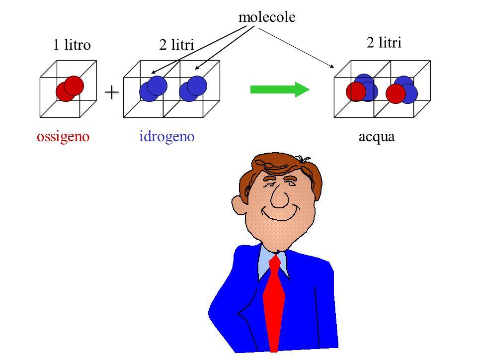 molecole ossigenoidrogenoacqua + 1 litro2 litri