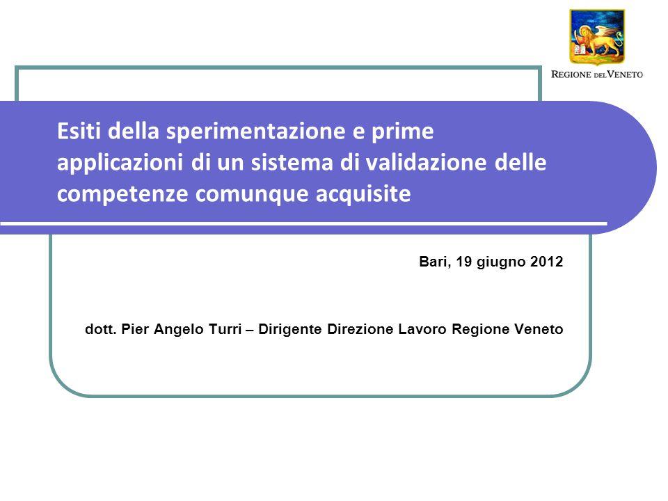 Esiti della sperimentazione e prime applicazioni di un sistema di validazione delle competenze comunque acquisite Bari, 19 giugno 2012 dott.