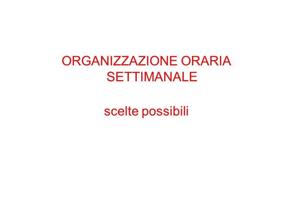 ORGANIZZAZIONE ORARIA SETTIMANALE scelte possibili