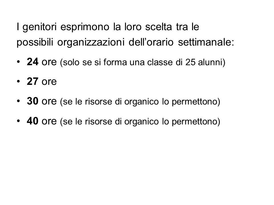 I genitori esprimono la loro scelta tra le possibili organizzazioni dellorario settimanale: 24 ore (solo se si forma una classe di 25 alunni) 27 ore 30 ore (se le risorse di organico lo permettono) 40 ore (se le risorse di organico lo permettono)