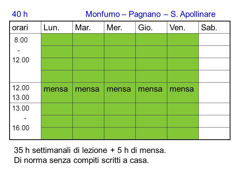 ORE SETTIMANALI PER MATERIA materie26 h27 h40 h Italiano679+99/66 Storia222 Geografia222 Cittad.