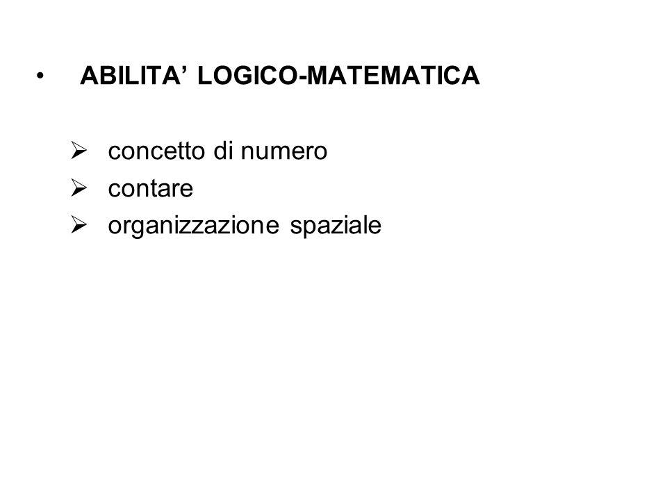 ABILITA LOGICO-MATEMATICA concetto di numero contare organizzazione spaziale
