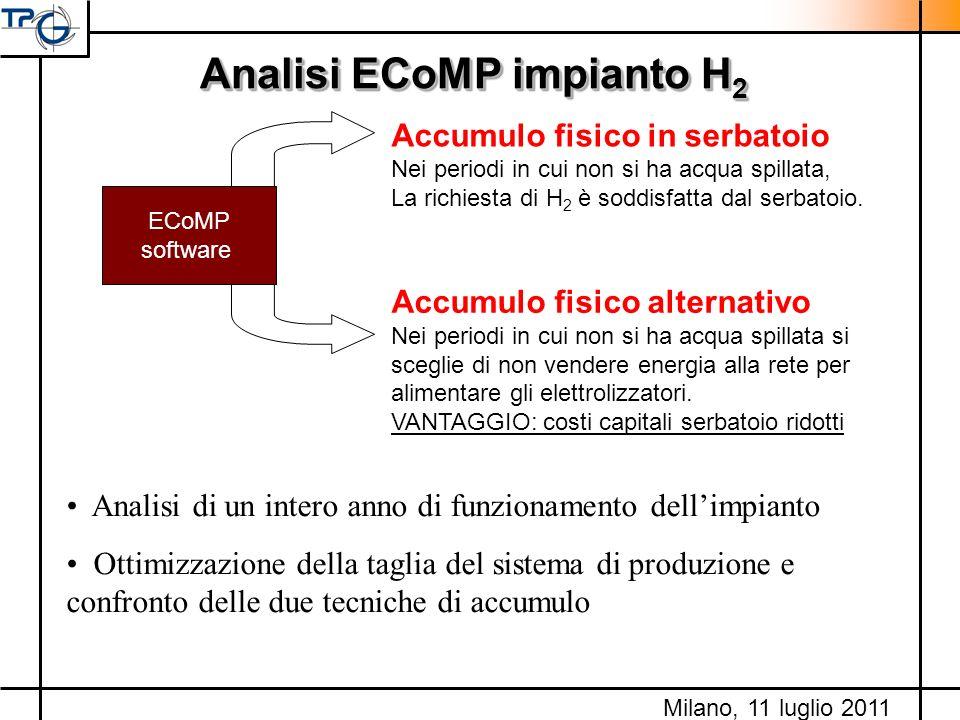Analisi ECoMP impianto H 2 Analisi di un intero anno di funzionamento dellimpianto Ottimizzazione della taglia del sistema di produzione e confronto d