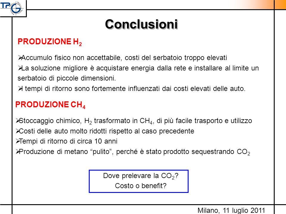 ConclusioniConclusioni Milano, 11 luglio 2011 PRODUZIONE H 2 Accumulo fisico non accettabile, costi del serbatoio troppo elevati La soluzione migliore
