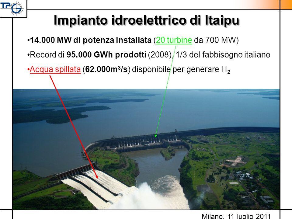 Impianto idroelettrico di Itaipu 14.000 MW di potenza installata (20 turbine da 700 MW) Record di 95.000 GWh prodotti (2008), 1/3 del fabbisogno itali