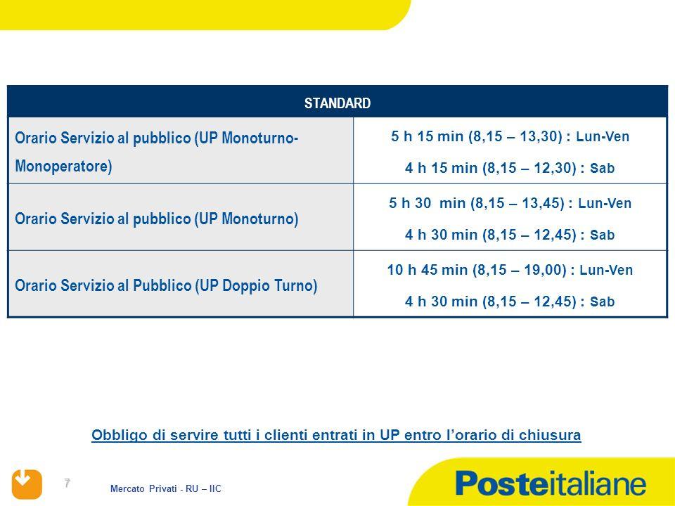 7 Mercato Privati - RU – IIC STANDARD Orario Servizio al pubblico (UP Monoturno- Monoperatore) 5 h 15 min (8,15 – 13,30) : Lun-Ven 4 h 15 min (8,15 –