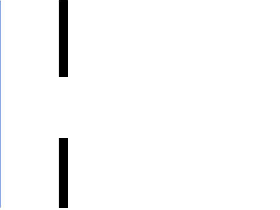 condizione di MASSIMO X = a sen I( ) = sen 2 x x2x2 I MAX sen 2 x = 1 quando senx = 1 senx = 1 quando x = /2 I( )= quando x = 3 /2 I( )= quando x = 5 /2 I( )= quando x = 7 /2 I( )= 0,4 I MAX 9 25 0,4 I MAX 49 Come si vede, allaumentare di X, cioè di, lintensità del massimo diminuisce e così via...