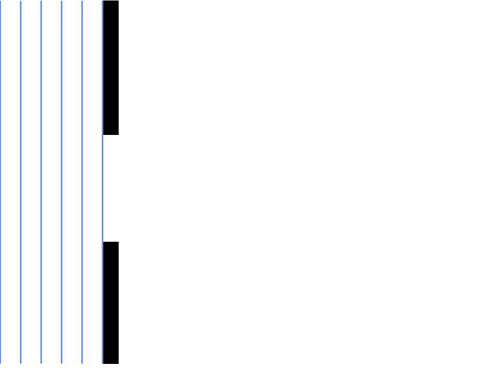 condizione di MASSIMO X = a sen I( ) = sen 2 x x2x2 I MAX sen 2 x = 1 quando senx = 1 senx = 1 quando x = /2 I( )= = 0,4 I MAX quando x = 3 /2 I( )= = 0,4 I MAX 9 quando x = 5 /2 I( )= = 0,4 I MAX 25 quando x = 7 /2 I( )= = 0,4 I MAX 49 Come si vede, allaumentare di X, cioè di, lintensità del massimo diminuisce e così via...