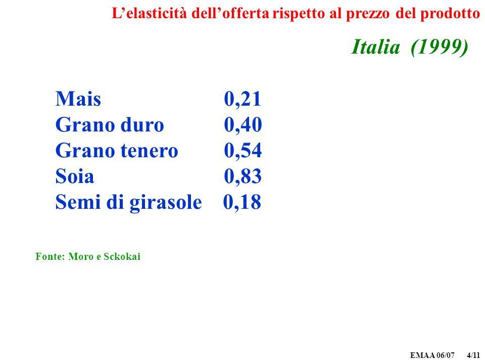 EMAA 06/07 4/11 Italia (1999) Mais0,21 Grano duro0,40 Grano tenero0,54 Soia 0,83 Semi di girasole 0,18 Fonte: Moro e Sckokai Lelasticità dellofferta r