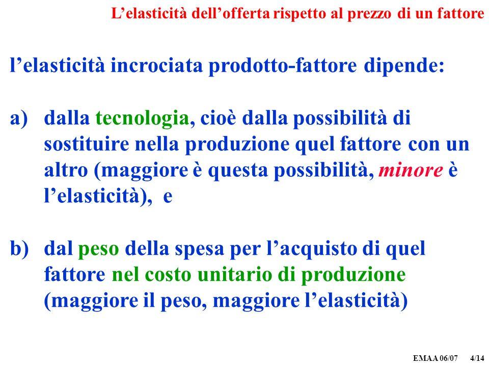 EMAA 06/07 4/14 lelasticità incrociata prodotto-fattore dipende: a)dalla tecnologia, cioè dalla possibilità di sostituire nella produzione quel fattor