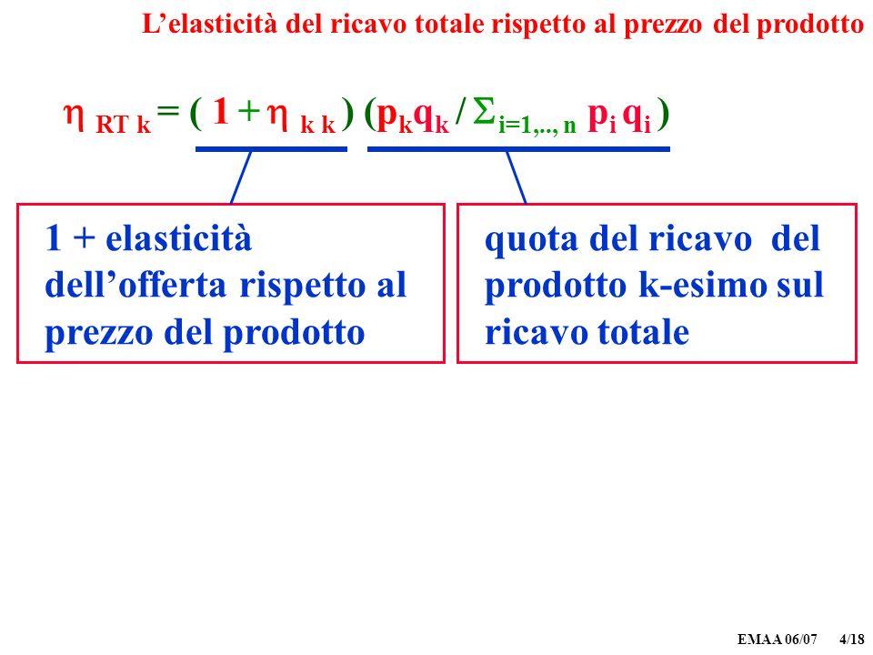 EMAA 06/07 4/18 Lelasticità del ricavo totale rispetto al prezzo del prodotto RT k = ( 1 + k k ) (p k q k / i=1,.., n p i q i ) 1 + elasticità delloff