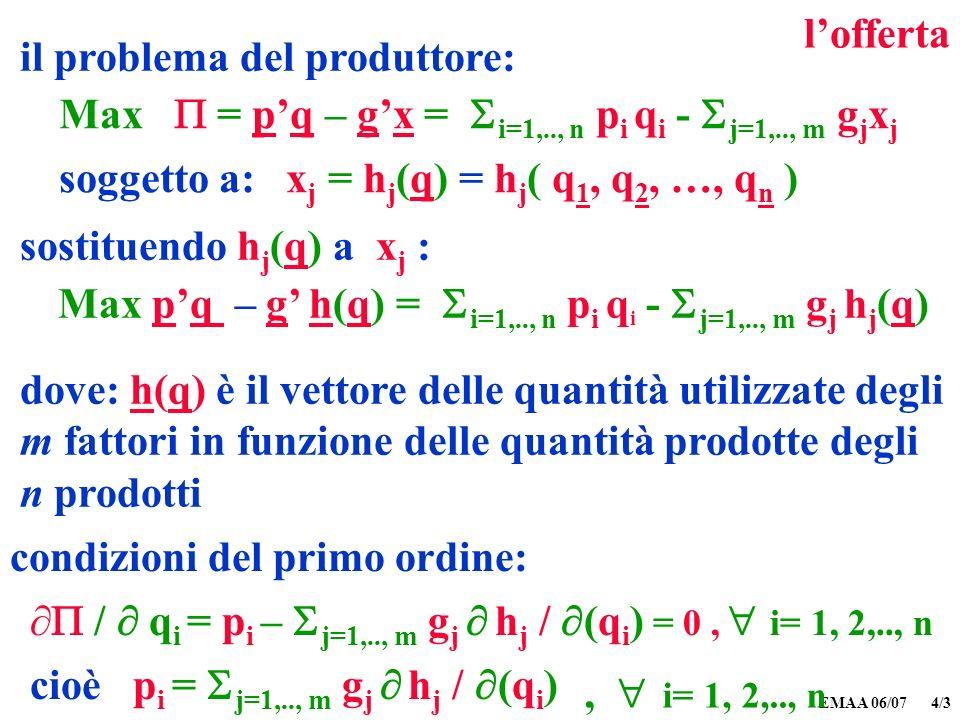 EMAA 06/07 4/4 lofferta condizioni del primo ordine: / q i = p i – j=1,.., m g j h j / (q i ) = 0, i= 1, 2,.., n cioè p i = j=1,.., m g j h j / (q i ) ricavo marginale costo marginale, i= 1, 2,.., n da cui si ottengono le funzioni di offerta (dirette): q i = Φ [ p i, g, h ]
