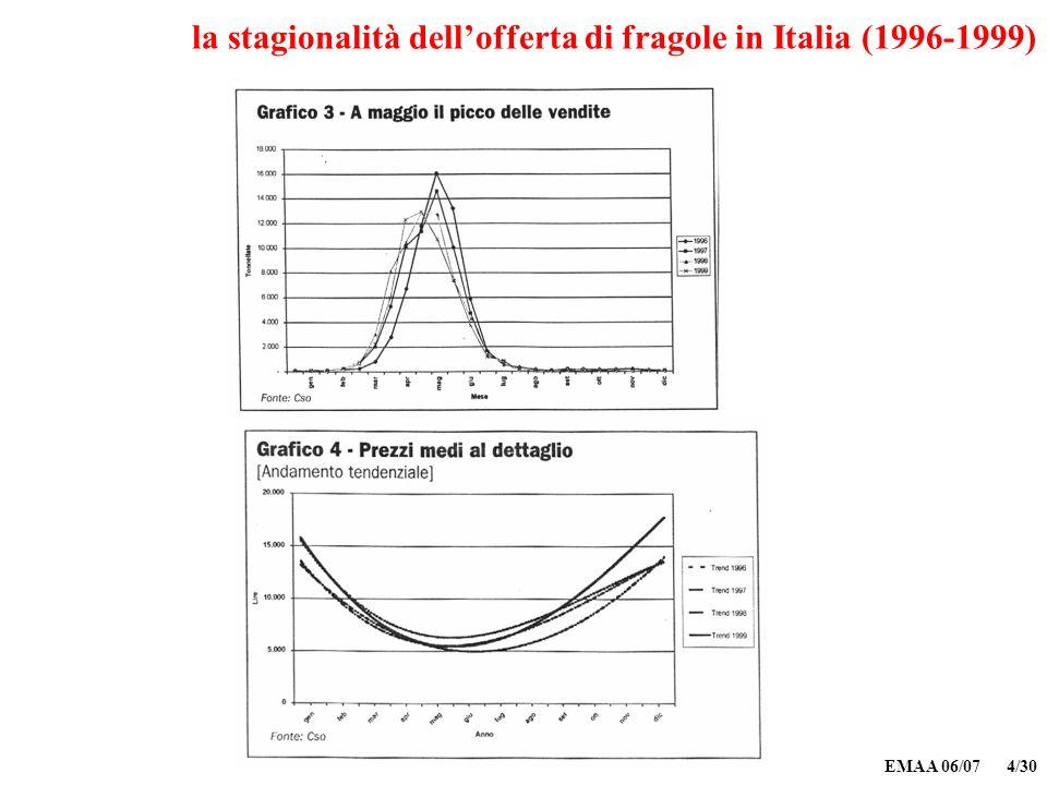 EMAA 06/07 4/30 la stagionalità dellofferta di fragole in Italia (1996-1999)