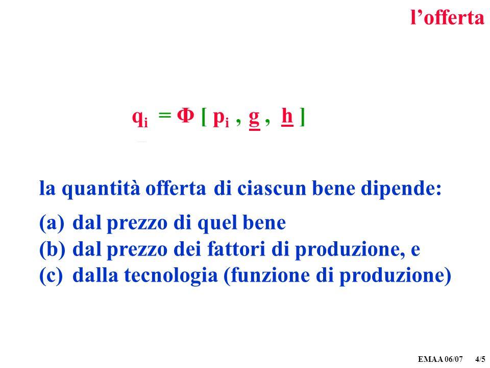 EMAA 06/07 4/5 lofferta q i = Φ [ p i, g, h ] la quantità offerta di ciascun bene dipende: (a)dal prezzo di quel bene (b)dal prezzo dei fattori di pro