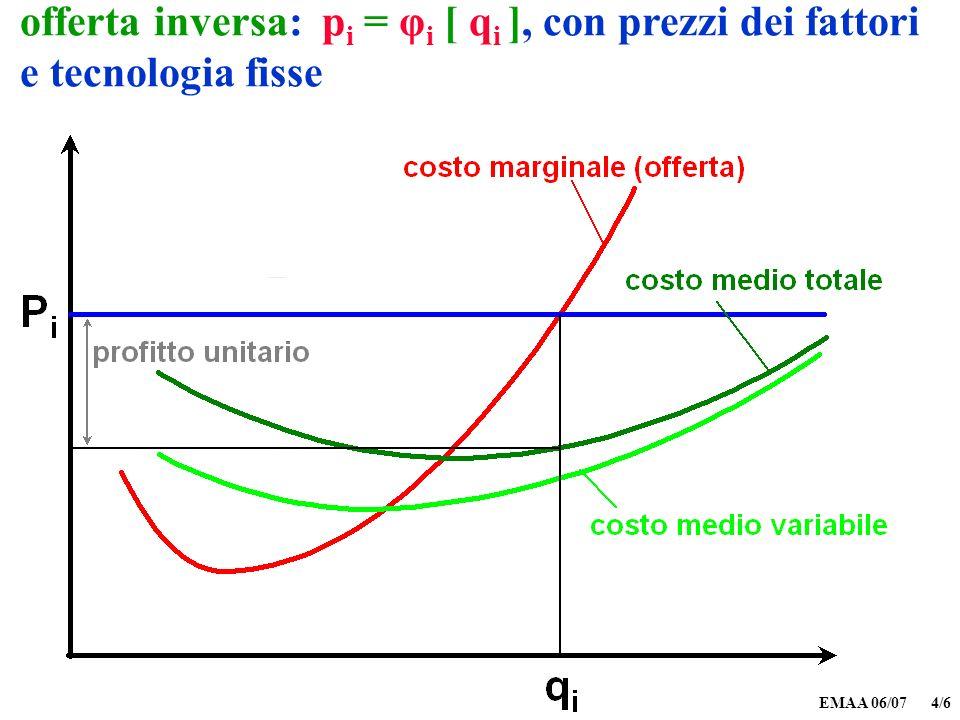 EMAA 06/07 4/7 Lelasticità dellofferta rispetto al prezzo del prodotto Lelasticità dellofferta di un bene rispetto al proprio prezzo Nel discreto: il rapporto tra la variazione percentuale della quantità prodotta del bene e la corrispondente variazione percentuale del suo prezzo ….la variazione percentuale della quantità prodotta del bene quando il suo prezzo aumenta dell1% (approssimazione…) ( q i / q i ) x 100 ( q i / q i ) q i p i ii = --------------------- = ------------- = ------ x ------ ( p i / p i ) x 100 ( p i / p i ) p i q i