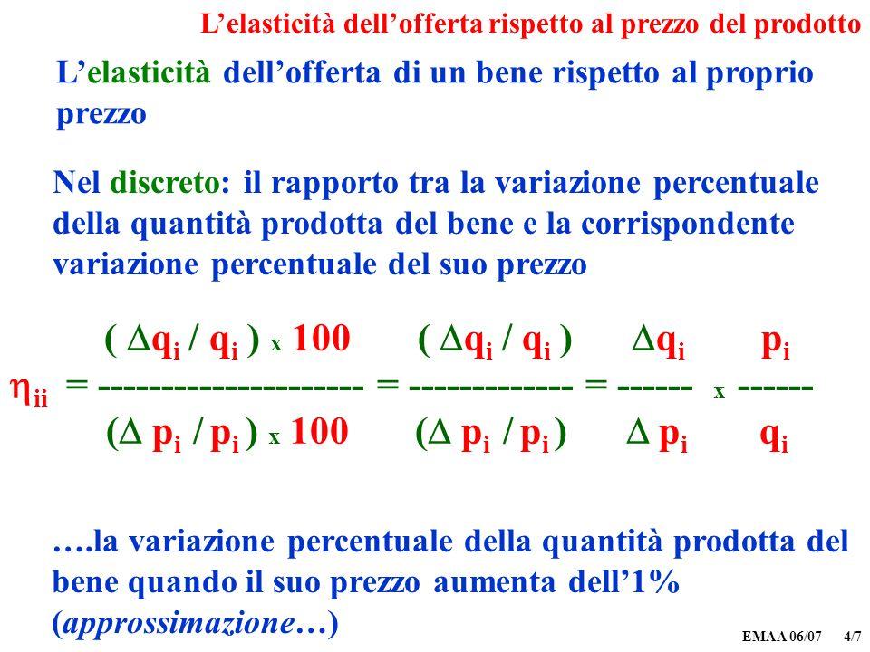 EMAA 06/07 4/8 nel continuo, se la funzione di offerta del prodotto q i è q i = Φ [ p i, g, h ] lelasticità di q i rispetto a p i è data da ii = ( q i / p i ) (p i / q i ) Lelasticità dellofferta rispetto al prezzo del prodotto