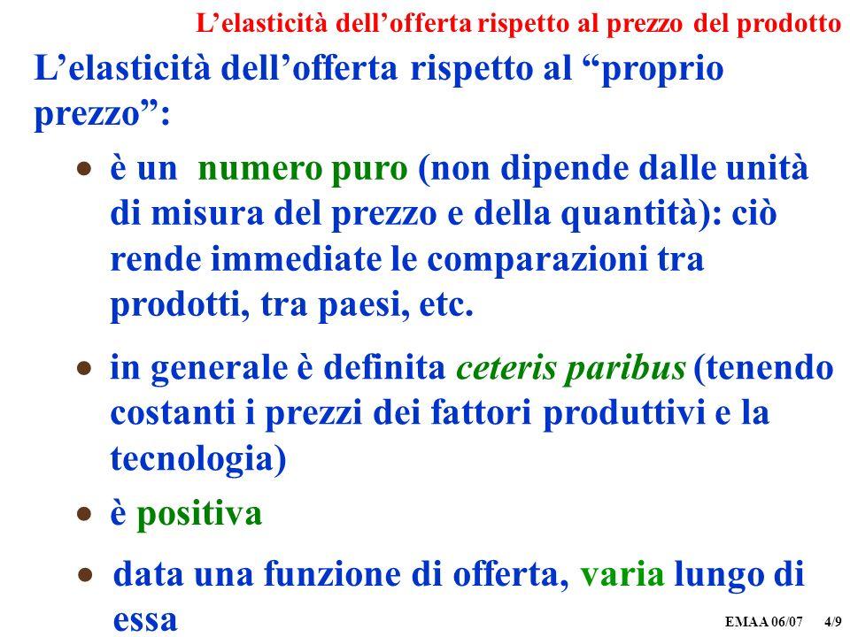 EMAA 06/07 4/10 Unione Europea (1995) Semi oleosi 0,05 Olio di semi 0,23 Carne bovina 0,37 Carne suina 0,69 Fonte: OECD, Aglink Lelasticità dellofferta rispetto al prezzo del prodotto