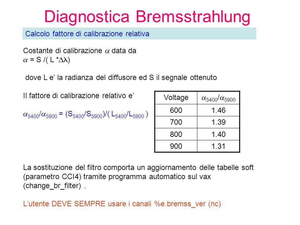 Diagnostica Bremsstrahlung Calcolo fattore di calibrazione relativa Costante di calibrazione data da = S /( L * ) dove L e la radianza del diffusore ed S il segnale ottenuto Il fattore di calibrazione relativo e 5400 / 5900 = (S 5400 /S 5900 )/( L 5400 /L 5900 ) La sostituzione del filtro comporta un aggiornamento delle tabelle soft (parametro CCI4) tramite programma automatico sul vax (change_br_filter).