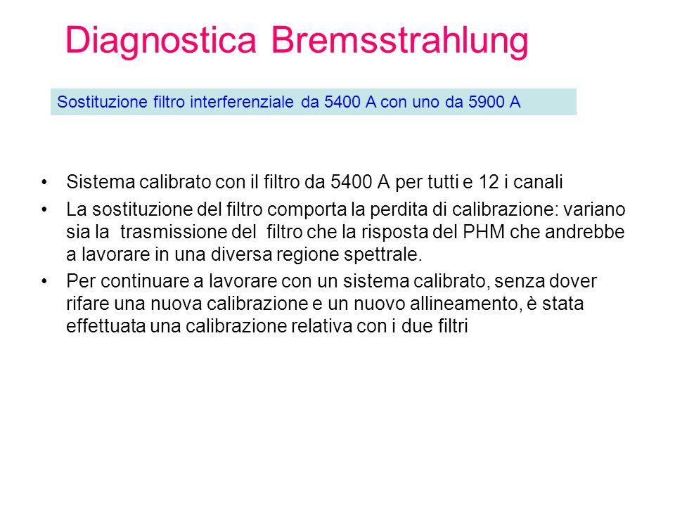 Diagnostica Bremsstrahlung E stato smontato solo il filtro dalla diagnostica installata sul port 7 VB.