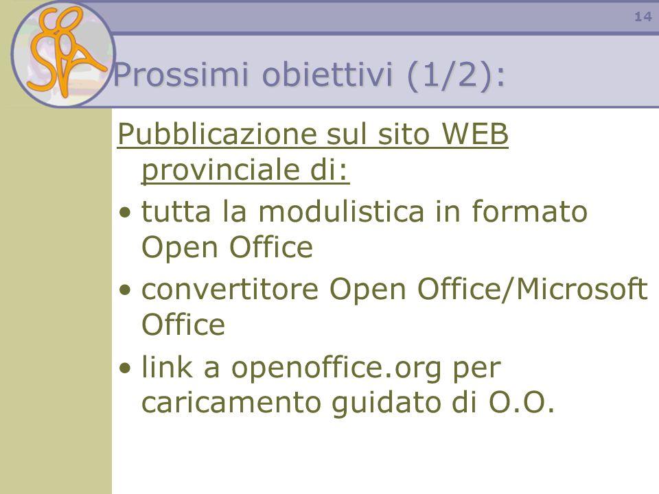 14 Prossimi obiettivi (1/2): Pubblicazione sul sito WEB provinciale di: tutta la modulistica in formato Open Office convertitore Open Office/Microsoft