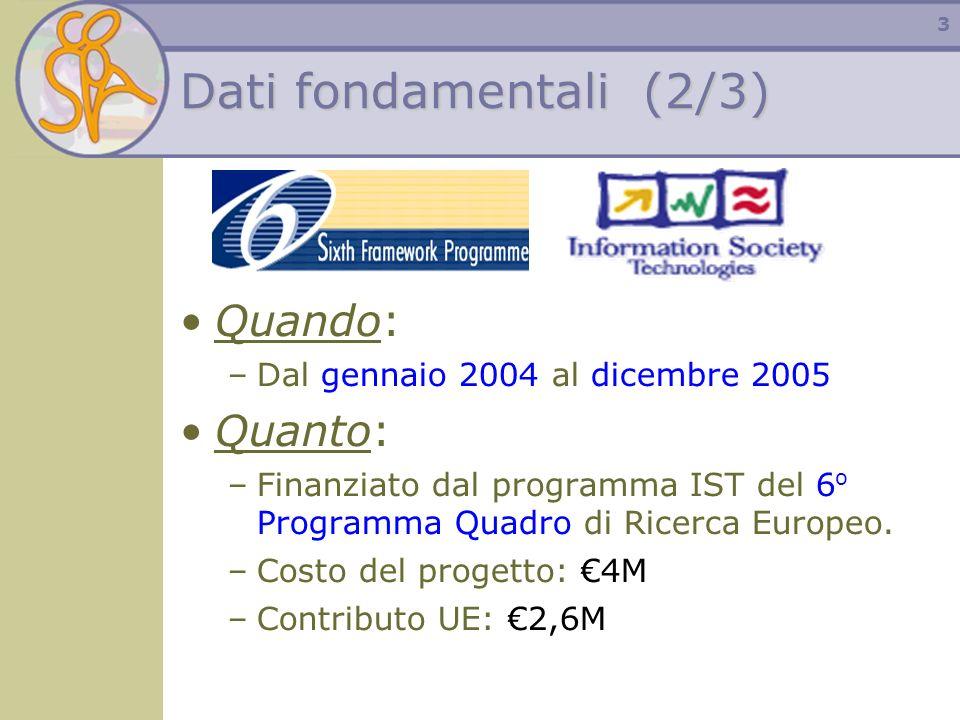 3 Dati fondamentali (2/3) Quando: –Dal gennaio 2004 al dicembre 2005 Quanto: –Finanziato dal programma IST del 6 o Programma Quadro di Ricerca Europeo