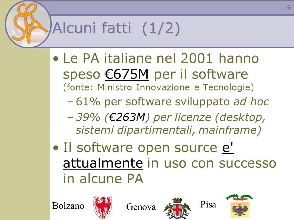 6 Alcuni fatti (1/2) Le PA italiane nel 2001 hanno speso 675M per il software (fonte: Ministro Innovazione e Tecnologie) –61% per software sviluppato