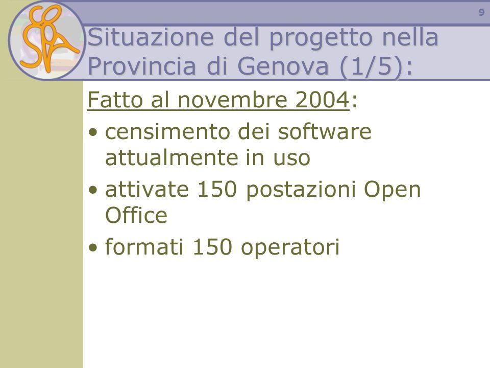 9 Situazione del progetto nella Provincia di Genova (1/5): Fatto al novembre 2004: censimento dei software attualmente in uso attivate 150 postazioni