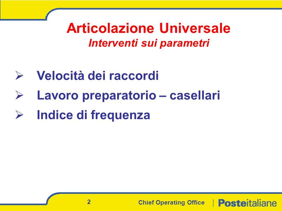 Chief Operating Office 2 Velocità dei raccordi Lavoro preparatorio – casellari Indice di frequenza Articolazione Universale Interventi sui parametri
