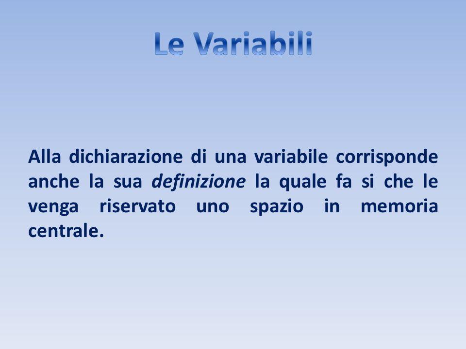 Alla dichiarazione di una variabile corrisponde anche la sua definizione la quale fa si che le venga riservato uno spazio in memoria centrale.