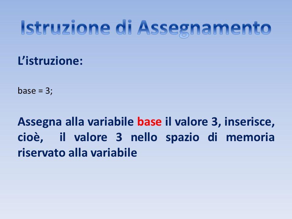 Listruzione: base = 3; Assegna alla variabile base il valore 3, inserisce, cioè, il valore 3 nello spazio di memoria riservato alla variabile