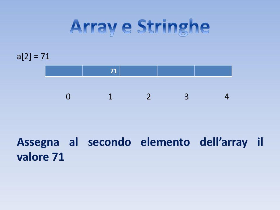 a[2] = 71 0 1 2 3 4 Assegna al secondo elemento dellarray il valore 71 71