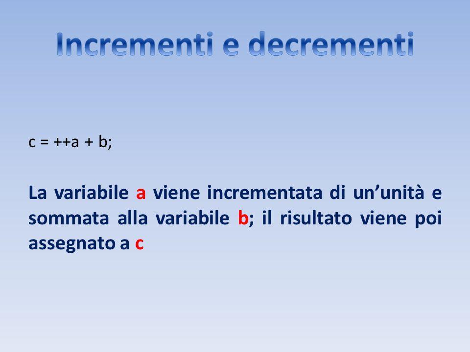 c = ++a + b; La variabile a viene incrementata di ununità e sommata alla variabile b; il risultato viene poi assegnato a c