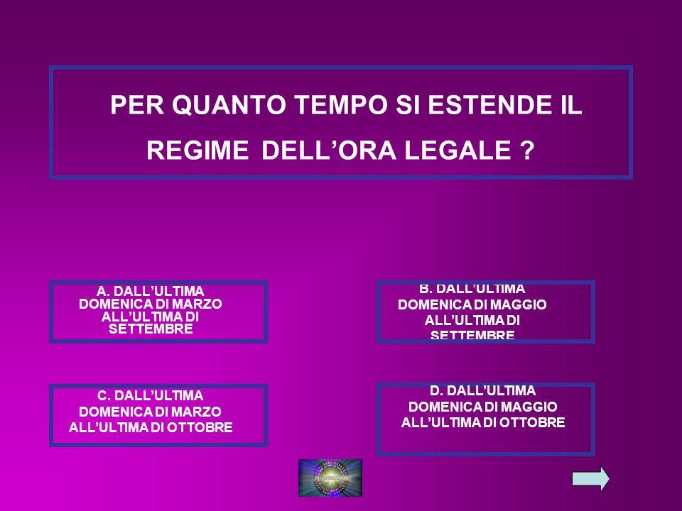 COME SONO ORGANIZZATE LE PROVE E LE GARE DI FORMULA 1 .