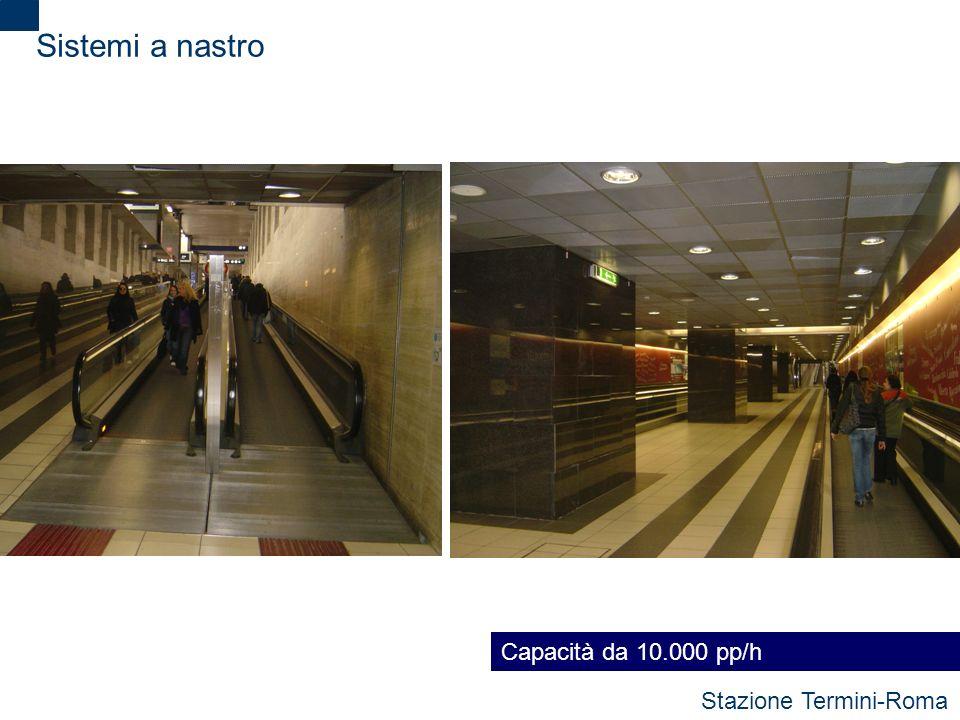 2 Sistemi a nastro Capacità da 10.000 pp/h Stazione Termini-Roma