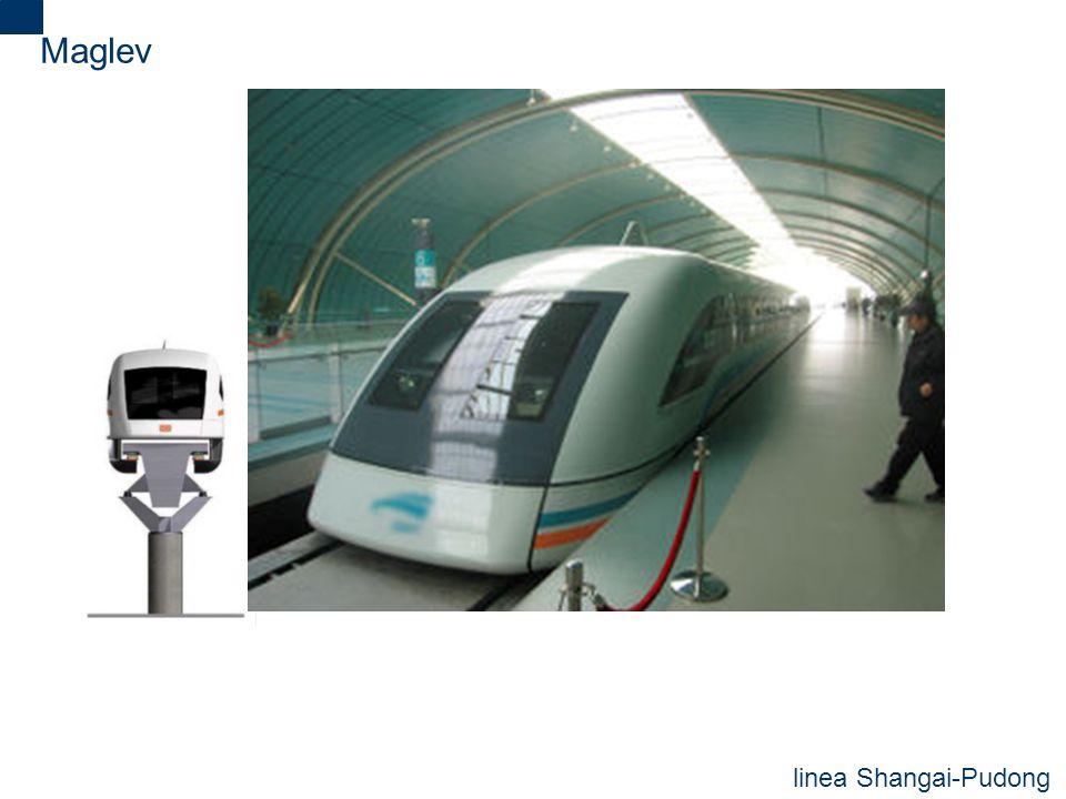 2 Maglev linea Shangai-Pudong