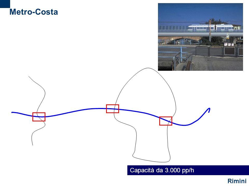 2 Metro-Costa Rimini Capacità da 3.000 pp/h