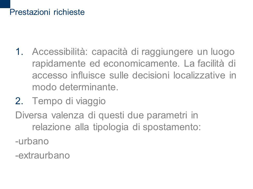 2 Prestazioni richieste 1.Accessibilità: capacità di raggiungere un luogo rapidamente ed economicamente. La facilità di accesso influisce sulle decisi