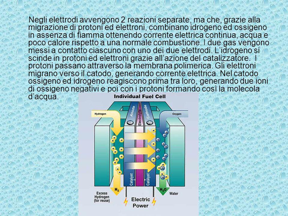 Negli elettrodi avvengono 2 reazioni separate, ma che, grazie alla migrazione di protoni ed elettroni, combinano idrogeno ed ossigeno in assenza di fi