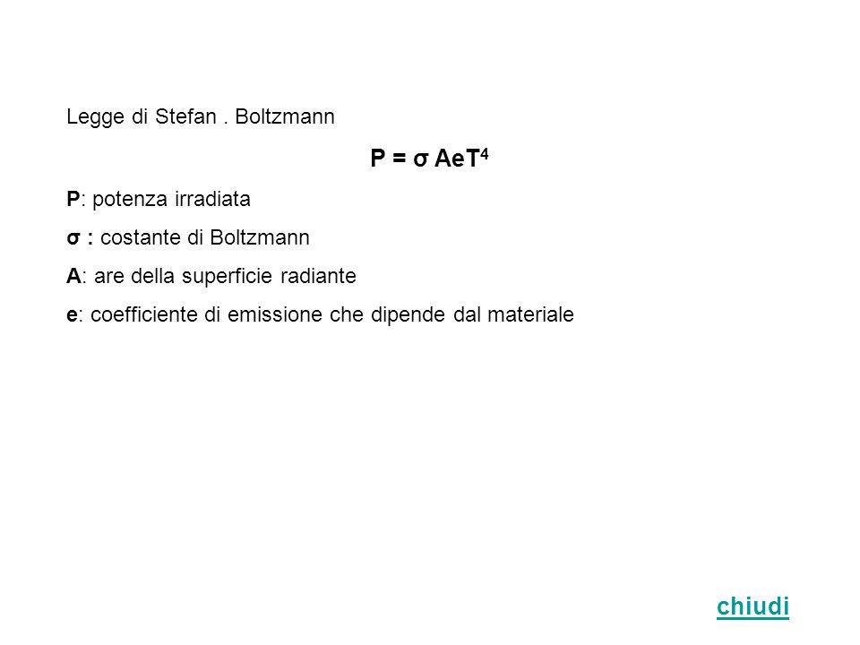 Legge di Stefan. Boltzmann P = σ AeT 4 P: potenza irradiata σ : costante di Boltzmann A: are della superficie radiante e: coefficiente di emissione ch