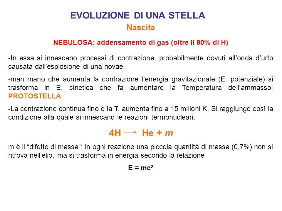 EVOLUZIONE DI UNA STELLA NEBULOSA: addensamento di gas (oltre il 90% di H) -In essa si innescano processi di contrazione, probabilmente dovuti allonda