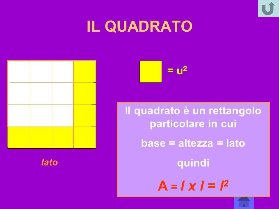 IL QUADRATO = u 2 Il quadrato è un rettangolo particolare in cui base = altezza = lato quindi A = l x l = l 2 lato
