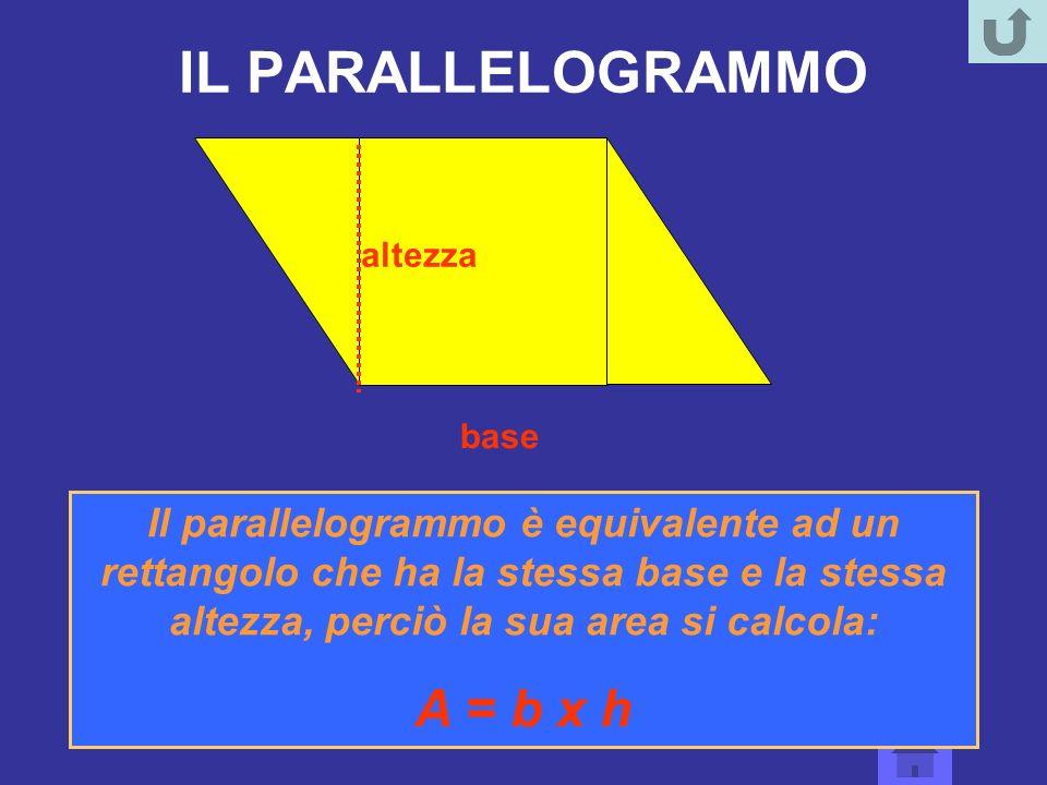 IL PARALLELOGRAMMO base altezza Il parallelogrammo è equivalente ad un rettangolo che ha la stessa base e la stessa altezza, perciò la sua area si cal