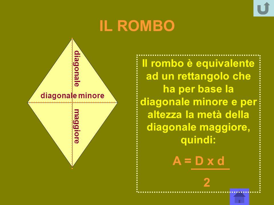 IL ROMBO diagonale minore diagonale maggiore Il rombo è equivalente ad un rettangolo che ha per base la diagonale minore e per altezza la metà della d