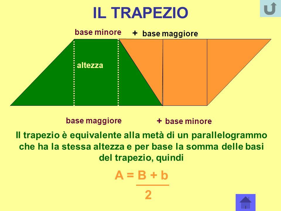 IL TRAPEZIO base maggiore base minore + base maggiore + base minore altezza Il trapezio è equivalente alla metà di un parallelogrammo che ha la stessa