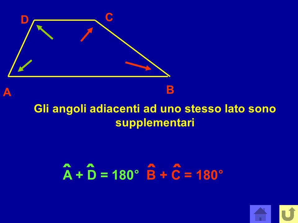 A B C D Gli angoli adiacenti ad uno stesso lato sono supplementari A + D = 180° B + C = 180° ˆˆ ˆˆ